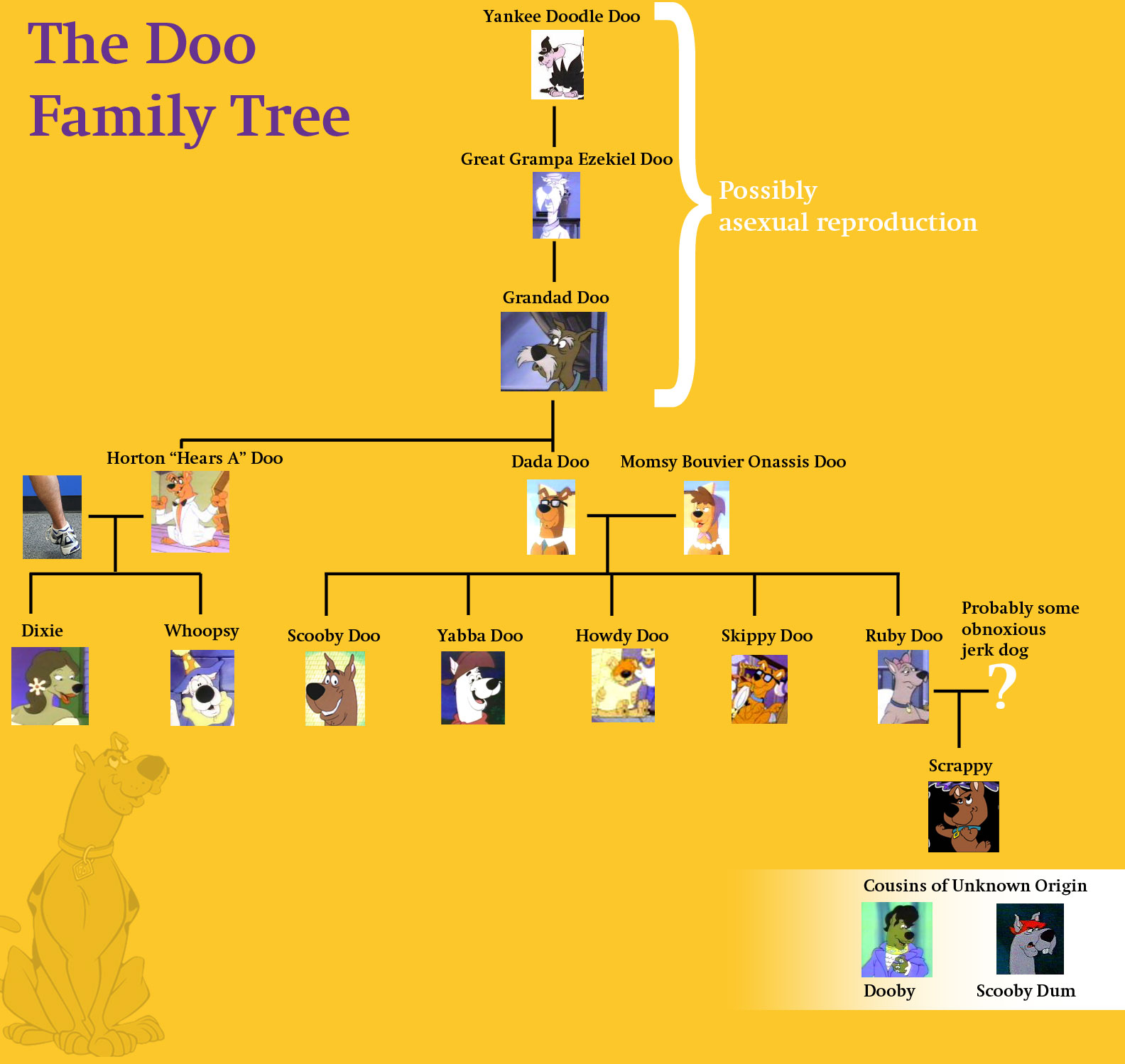 How To Get Dogs To Like All Family Members
