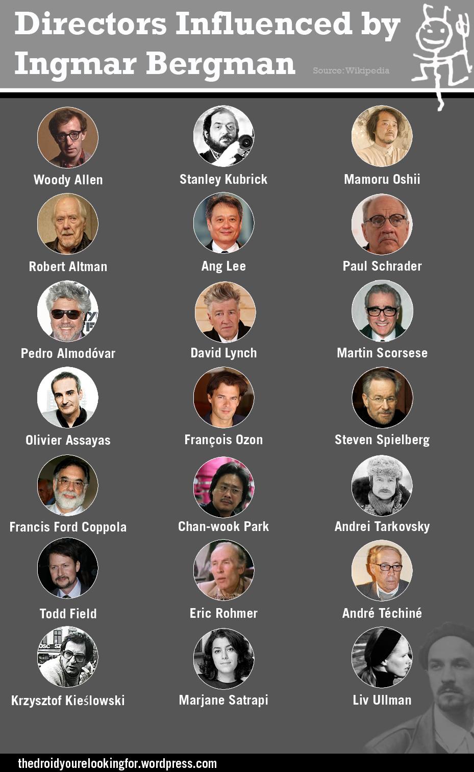 Directores de cine influenciados por Ingmar Bergman