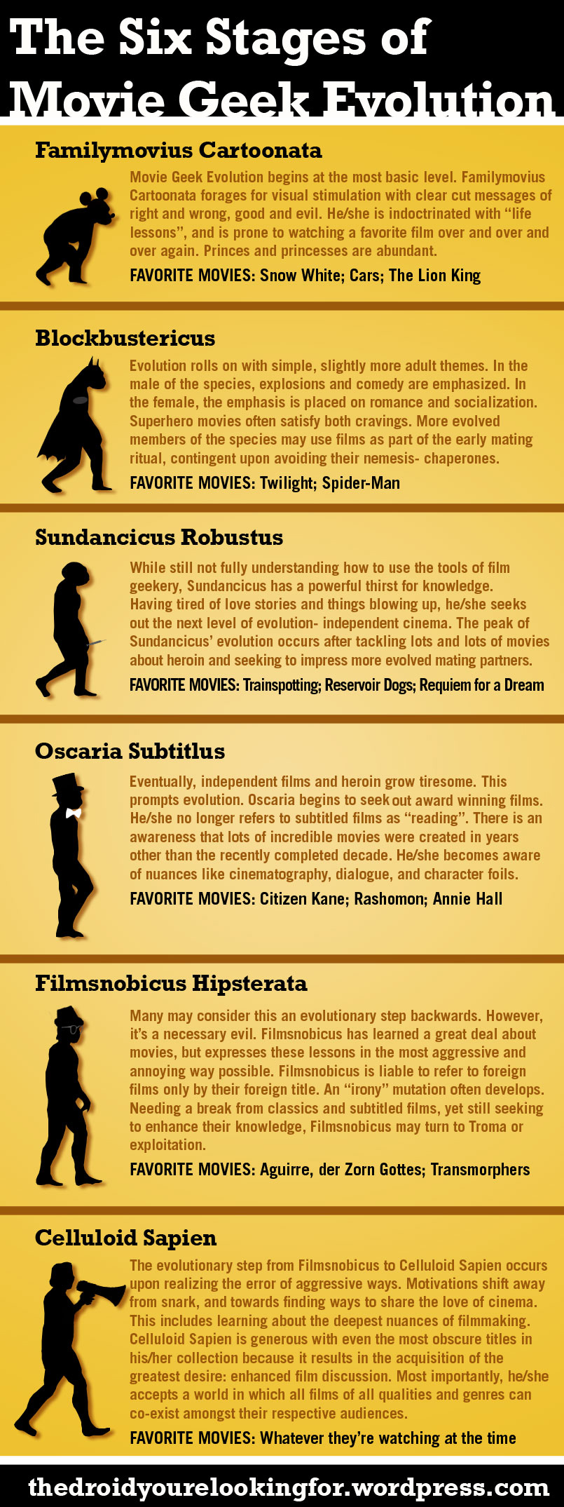 The Sex Stages of Movie Geek Evolution