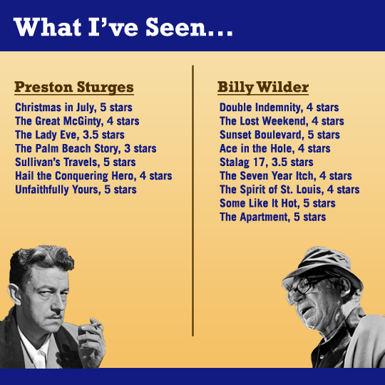 preston sturgespreston sturges photos, preston sturges, preston sturges imdb, preston sturges best films, preston sturges youtube, preston sturges quotes, preston sturges jr, preston sturges collection, preston sturges filmaffinity, preston sturges box set, preston sturges sullivan's travels, preston sturges criterion, preston sturges screenplays, preston sturges biography, preston sturges house, preston sturges interview, preston sturges autobiography, preston sturges the lady eve, preston sturges bfi, preston sturges unfaithfully yours