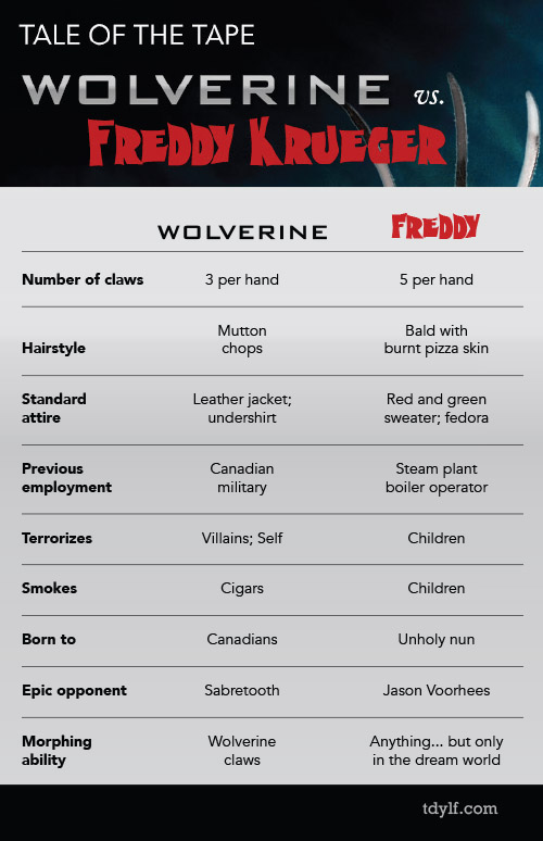 Wolverine_Freddy