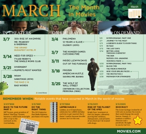 March_MonthinMovies