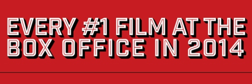 BoxOffice1Header