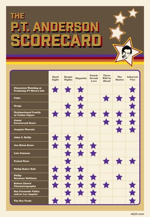 PTA_Scorecard