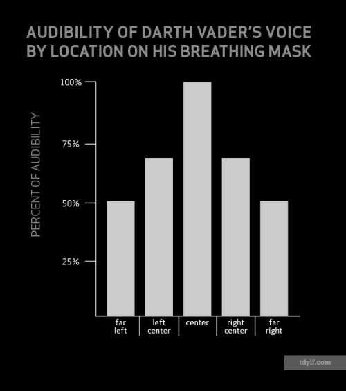 VaderGraph